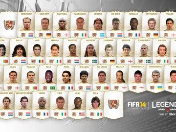 FIFA 14 FUT