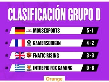 Grupo D EU Masters - Superliga Orange