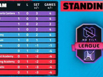 No Tilt League