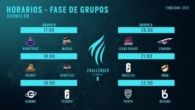 Fase de Grupos European Challenger League R6