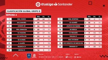 eLaLiga Santander