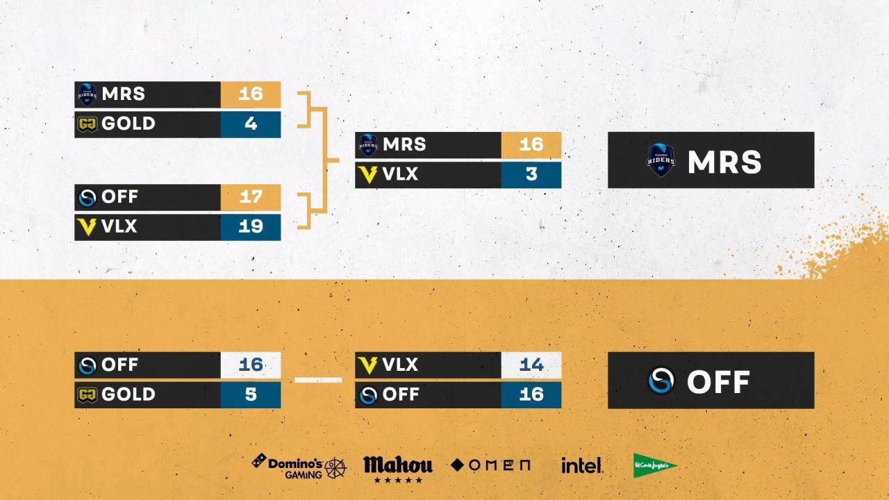 Movistar Riders y OFFSET se clasifican para las semifinales de la Unity Cup