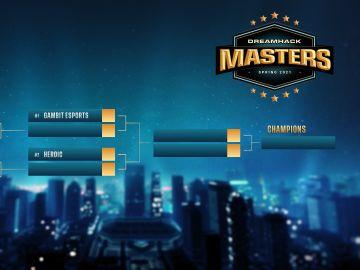 Arrancan las finales de la DreamHack Masters Spring 2021