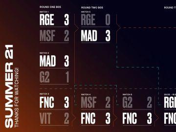 Fnatic y Rogue se la juegan en la LEC