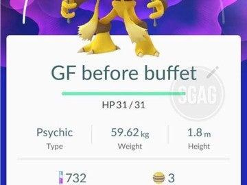 Mi novia al entrar en un buffet