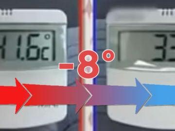 Cómo bajar la temperatura de tu coche