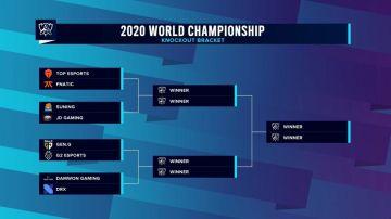 Cuartos de Final Worlds League of Legends