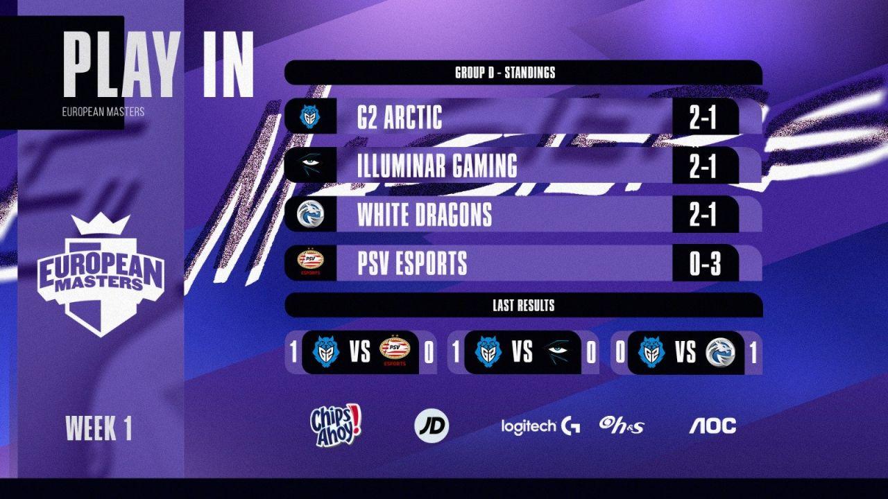 G2 Arctic busca liderar el Grupo D del European Masters