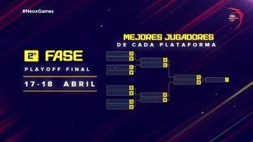 Clasificatorio hacia la FIFA eNations Cup