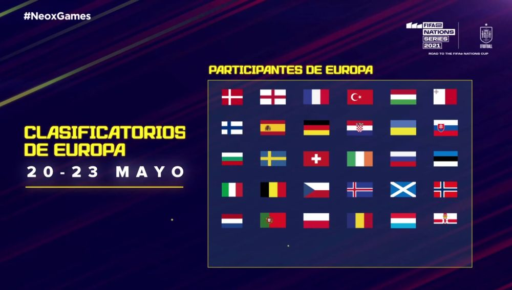 Participantes eNations Cup