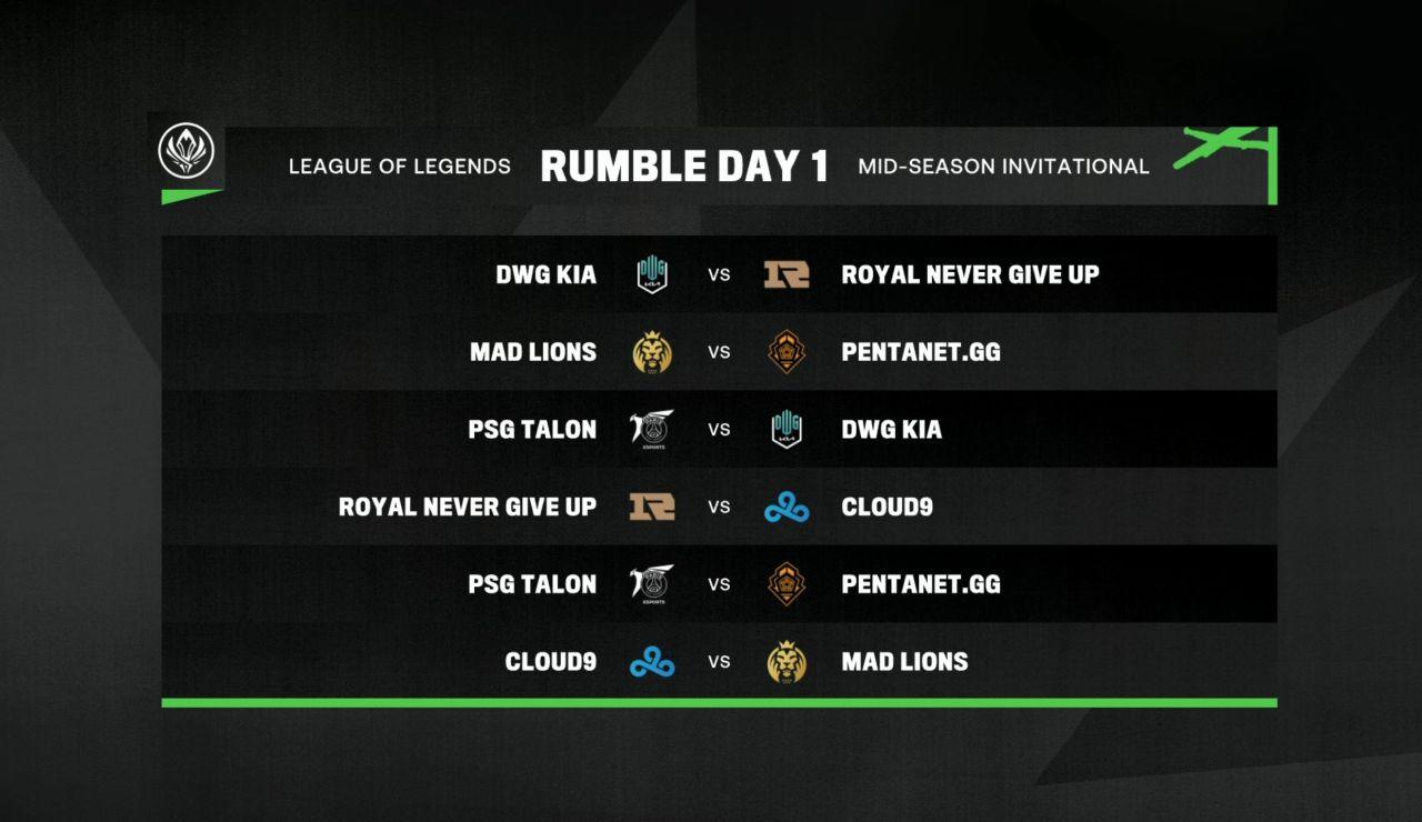 Clasificados para el 'Rumble Stage' del MSI 2021